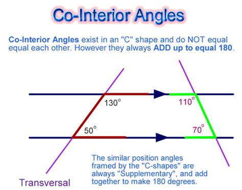 Co Interior Angles Are Equal angles and parallel lines passy s world of mathematics