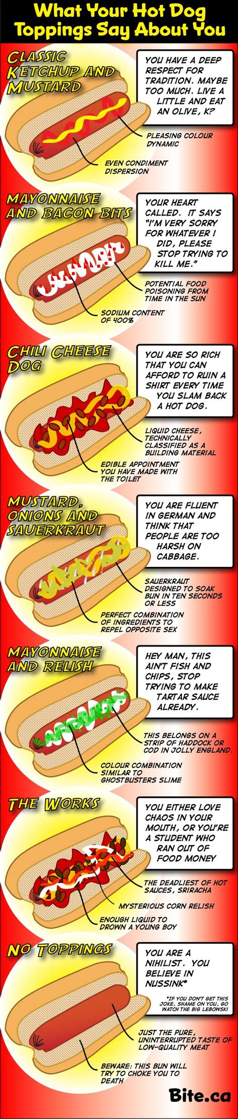 hot dog bar toppings list 25 best ideas about hot dog stand on pinterest hot dog