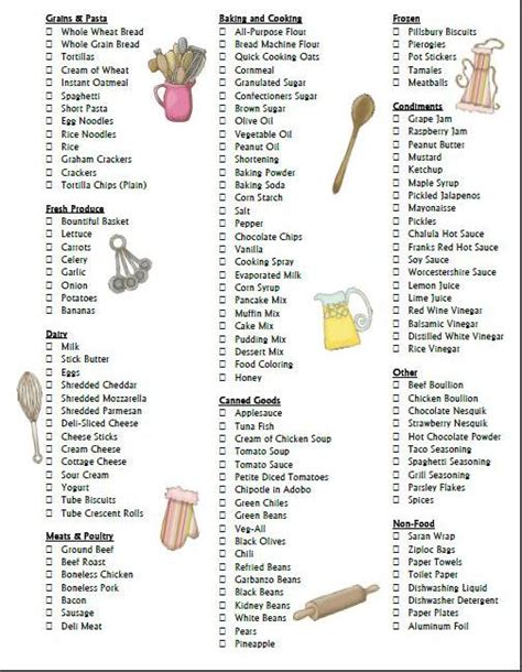 printable grocery staples list pre printed grocery list makes shopping so much easier