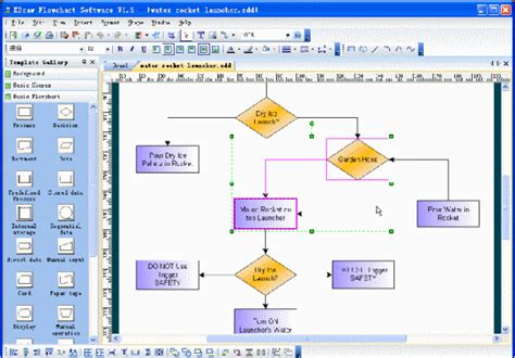 edraw flowchart edraw flowchart software for presentation flowchart