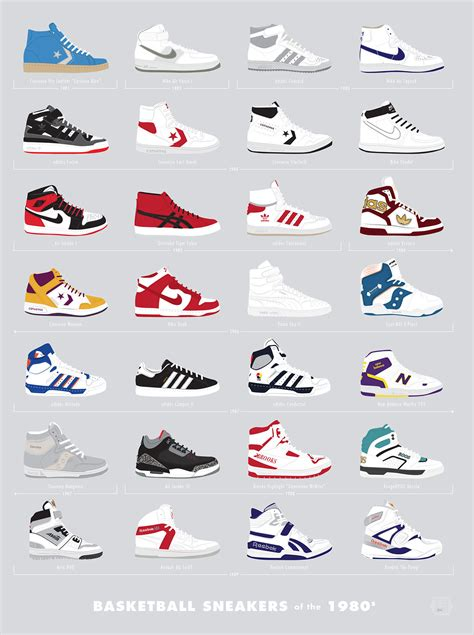 basketball shoes of the 90s iconic basketball and running sneakers from the 80s and