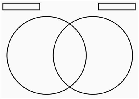 free diagram maker free venn diagram generator