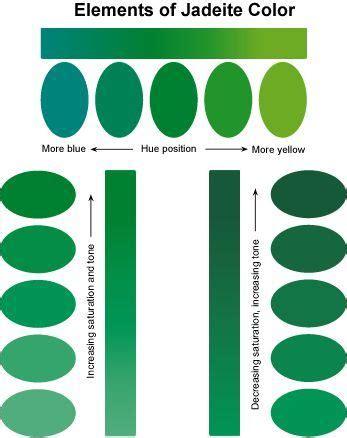 Cincin Giok Warna Hitam giok hijau retak kaca gelang daftar harga terbaru