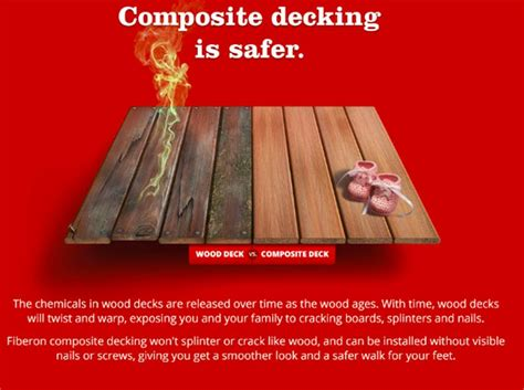 Cost Per Square Foot To Build A Home wood vs composites safety deck talk