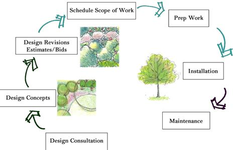 best 18 home landscaping design wallpaper cool hd