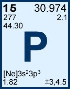 Phosphate Periodic Table by Phosphorus Periodic Table Element