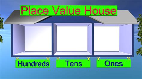 place value lesson for teaches concept of place value