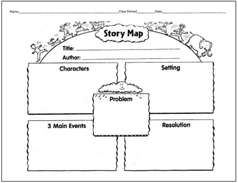 7 printable story map graphic organizer gin education