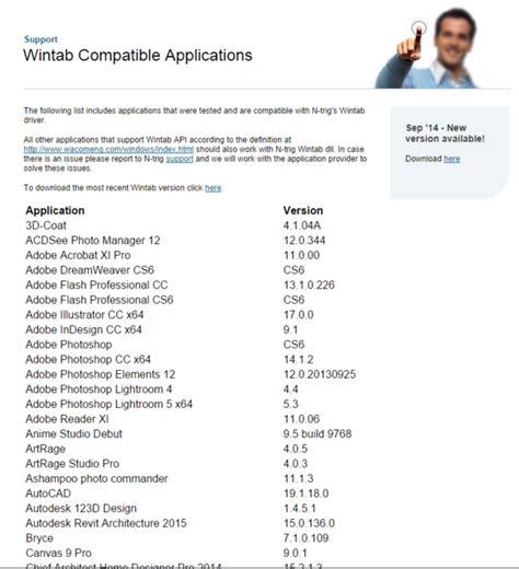 adobe illustrator cs6 running slow n trig releases updated wintab driver surface pro artist