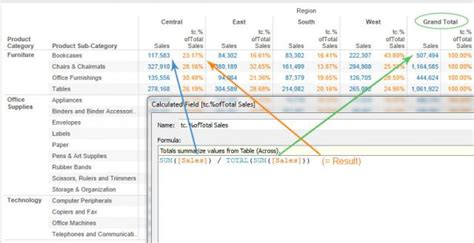 tableau lookup tutorial 5 tableau table calculation functions that you need to