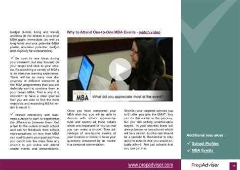 Mba Research Ask by Mba Admissions By Ko