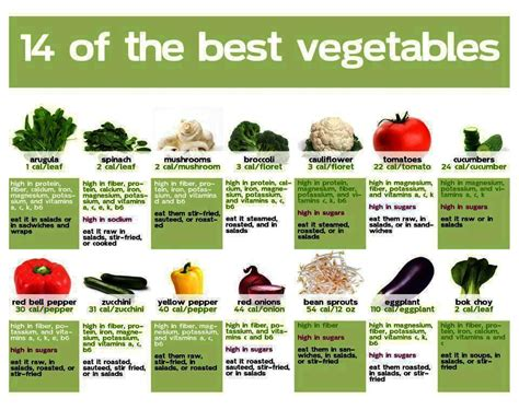 best veggie grow and eat more vegetables
