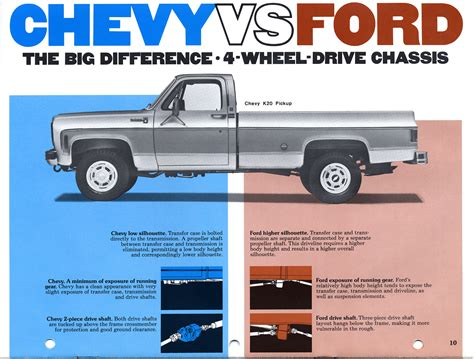 Chevy Vs Ford Memes - welcome to memespp com