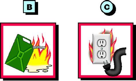bureau d é ude incendie informationincendie