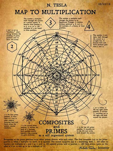 libro off the map lost the real story behind the tesla map to multiplication chart