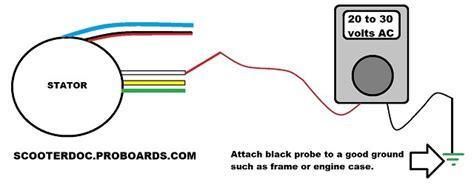 gy6 150cc wiring diagram efcaviation