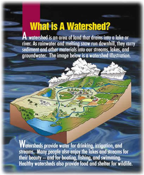 Water Shed Definition by Watershed D 233 Finition What Is