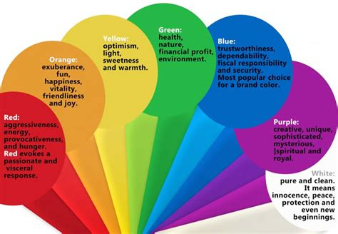 psychology colors the psychology optimizing your store