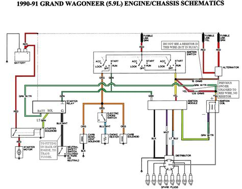 jeep wagoneer dash wiring diagram wiring diagram schemes 1987 jeep grand wagoneer alternator wiring diagram wiring