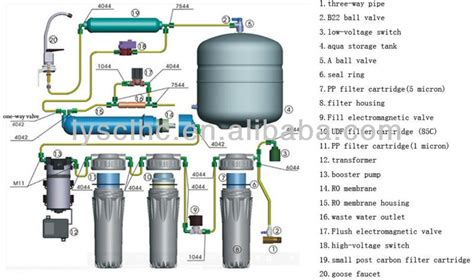 Pressure Tank 3 2g Untuk Osmosis Ro 2 7 stages ro water filter 75gpd computer system