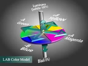 lab color xara xone guest tutorials 3
