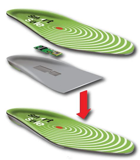 gps tracker for shoes smartsole allows tracking through your shoes gps tracklog