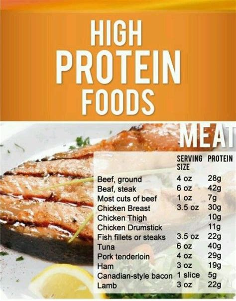 protein meats protein and on
