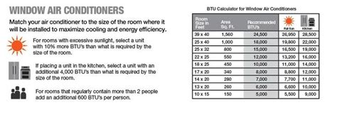 how much btu do i need to cool a room 25 best ideas about air conditioner size calculator on flooring calculator air