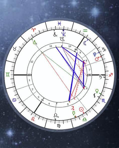 calculator zodiac free birth chart calculator online natal chart astrology