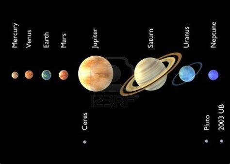 imagenes sorprendentes del sistema solar imagenes del sistema solar