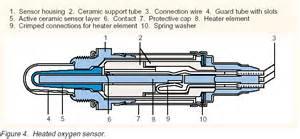 hyundai tiburon vacuum diagram hyundai free engine image for user manual