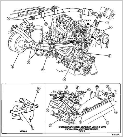 1996 Bronco F Series