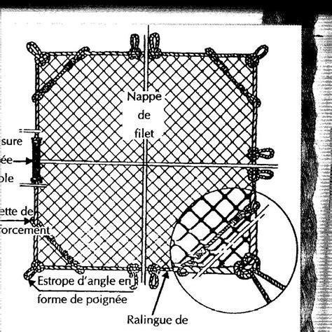 Filet Mezzanine Tarif by Filet Mezzanine Prix Filet De Catamaran Pour Mezzanine