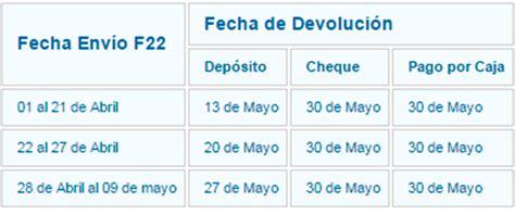 fechas de devolucion conoce cu 225 ndo recibir 225 s tu devoluci 243 n de impuestos