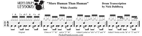 zombie drum tutorial quot more human than human quot white zombie nick s drum lessons