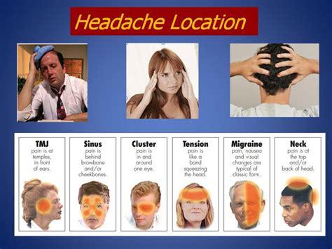 Headache Location Meaning Diagram