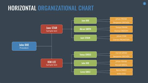 Organizational Chart And Hierarchy Keynote Template By Sananik Graphicriver Free Keynote Organization Chart Template