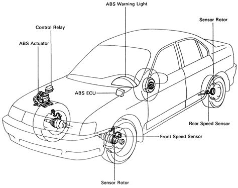 repair anti lock braking 1994 toyota celica auto manual repair guides anti lock brake system description and operation autozone com