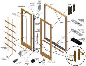 andersen frenchwood hinged patio door replacement parts