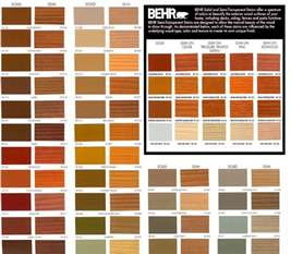 behr concrete stain colors behr deck stain colors chart colours