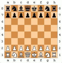 Modern Chess Set history of chess wikipedia
