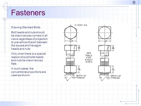 5 Drawing Conventions Relating To Dimensions by Threads And Fasteners Fasteners Ppt
