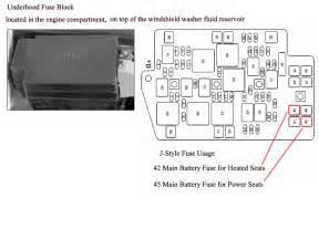 2001 pontiac grand am fuse box location 2001 free engine image for user manual