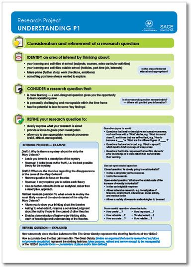 Study My Understanding Of Resources by Introducing The Research Project To Students Resources