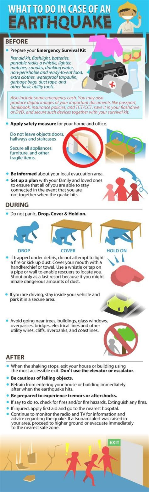 earthquake survival tips 17 best images about survival preparedness on pinterest