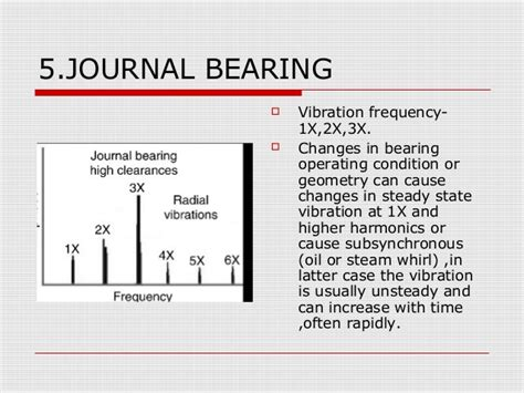 journal bearings oil whirl and oil whip vibration analysis at thermal power plants