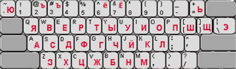 free download russian phonetic keyboard layout russian keyboard and type russian download phonetic