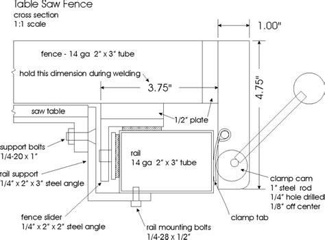 rails layout hierarchy http www hobartwelders com weldtalk showthread php 44366