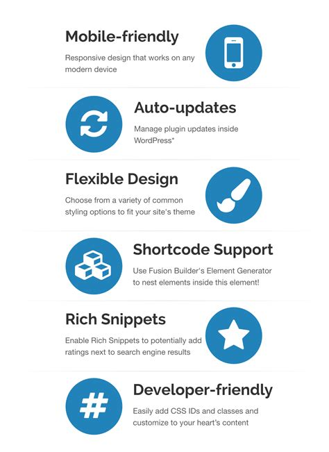 avada theme update change log download reviews and testimonials element for avada v5