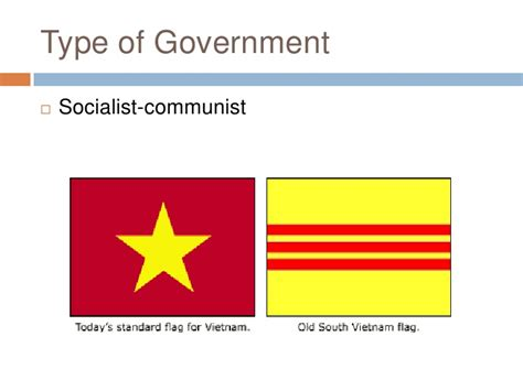 Type Of Government Type Of Government